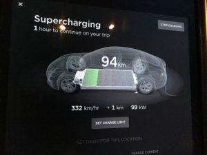 Supercharging Tesla Model S