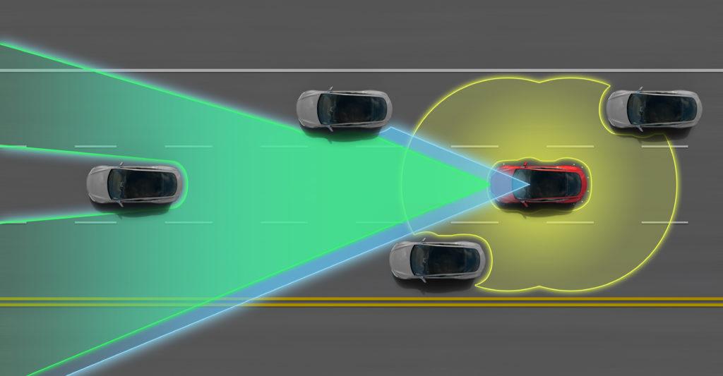 Tesla Autopilot 1 sensors
